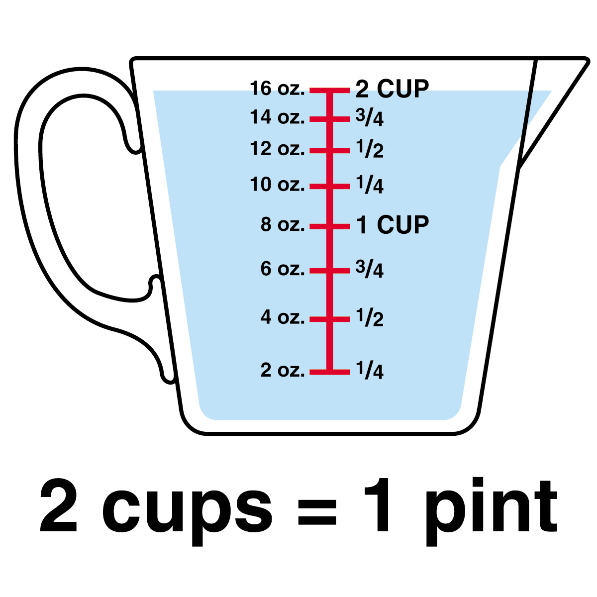 Number clipart 1 cup Measurement art cup free Clipart