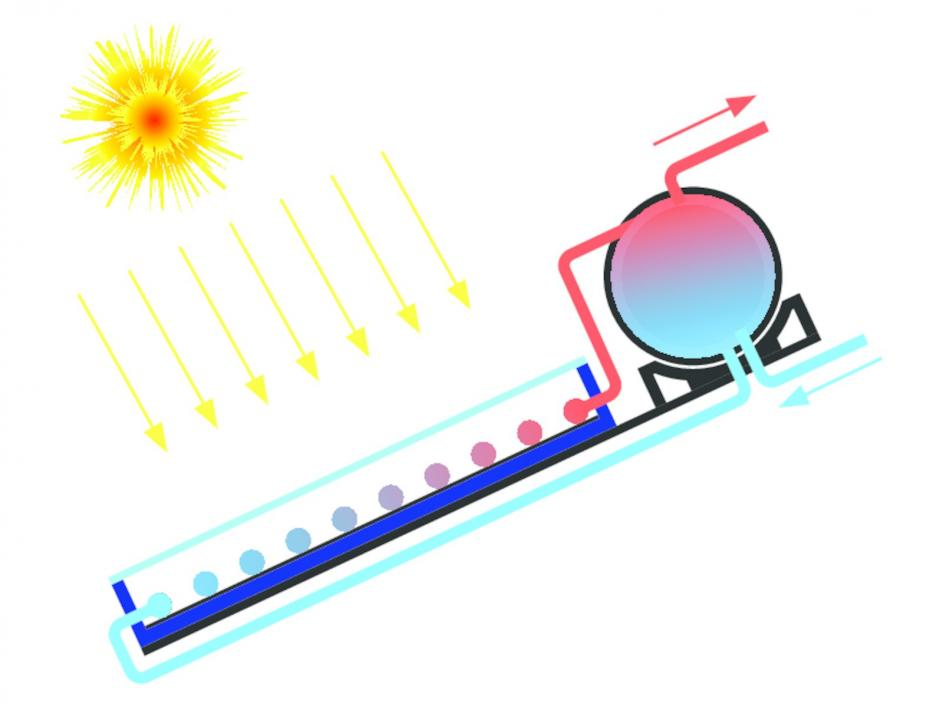 Liquid clipart water energy The it hot Simply solar