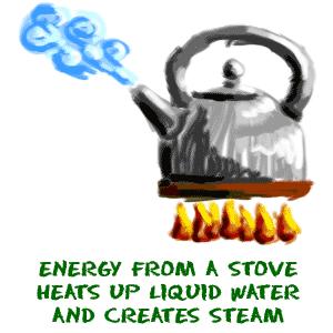 Liquid clipart water energy Steam Energy heats Matter creates