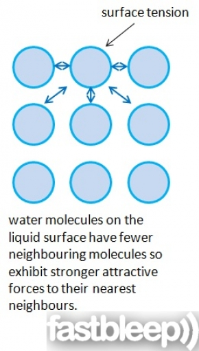 Liquid clipart water molecule Molecules liquid form of producing