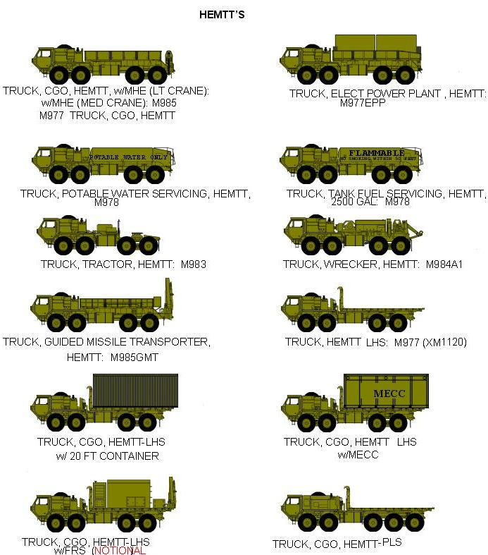 Military clipart army truck HEMTT Vehicle US BOV Information