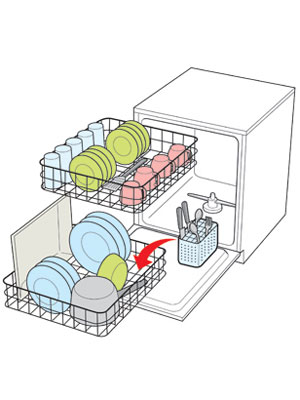 Loading clipart empty dishwasher How to cycle Use to