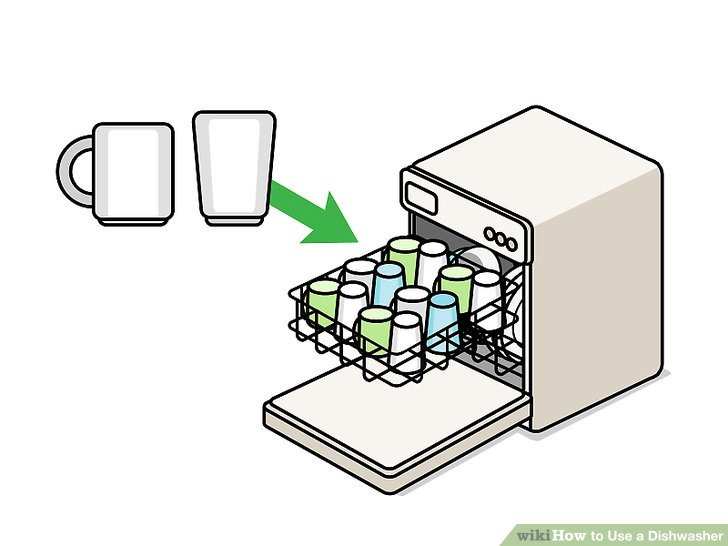 Loading clipart empty dishwasher Use Use 3 a a