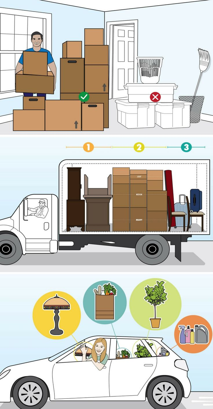 Loading clipart moving day Moving 25+ a for Tips