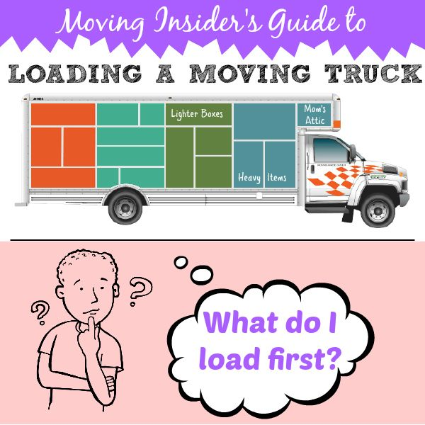 Loading clipart moving day On ideas is ways Pinterest