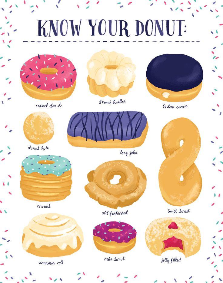Long clipart donut #11