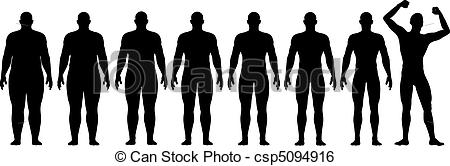 Loss clipart before Csp5094916 of Loss Before After