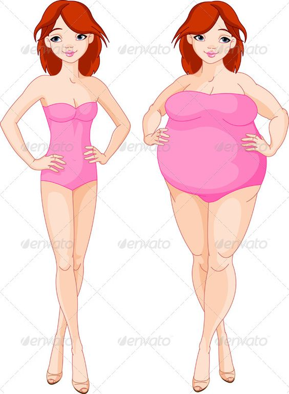 Loss clipart before After Obese Art Clip After