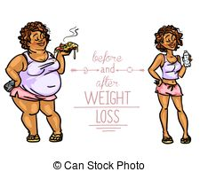 Loss clipart before Of after Clip weight before