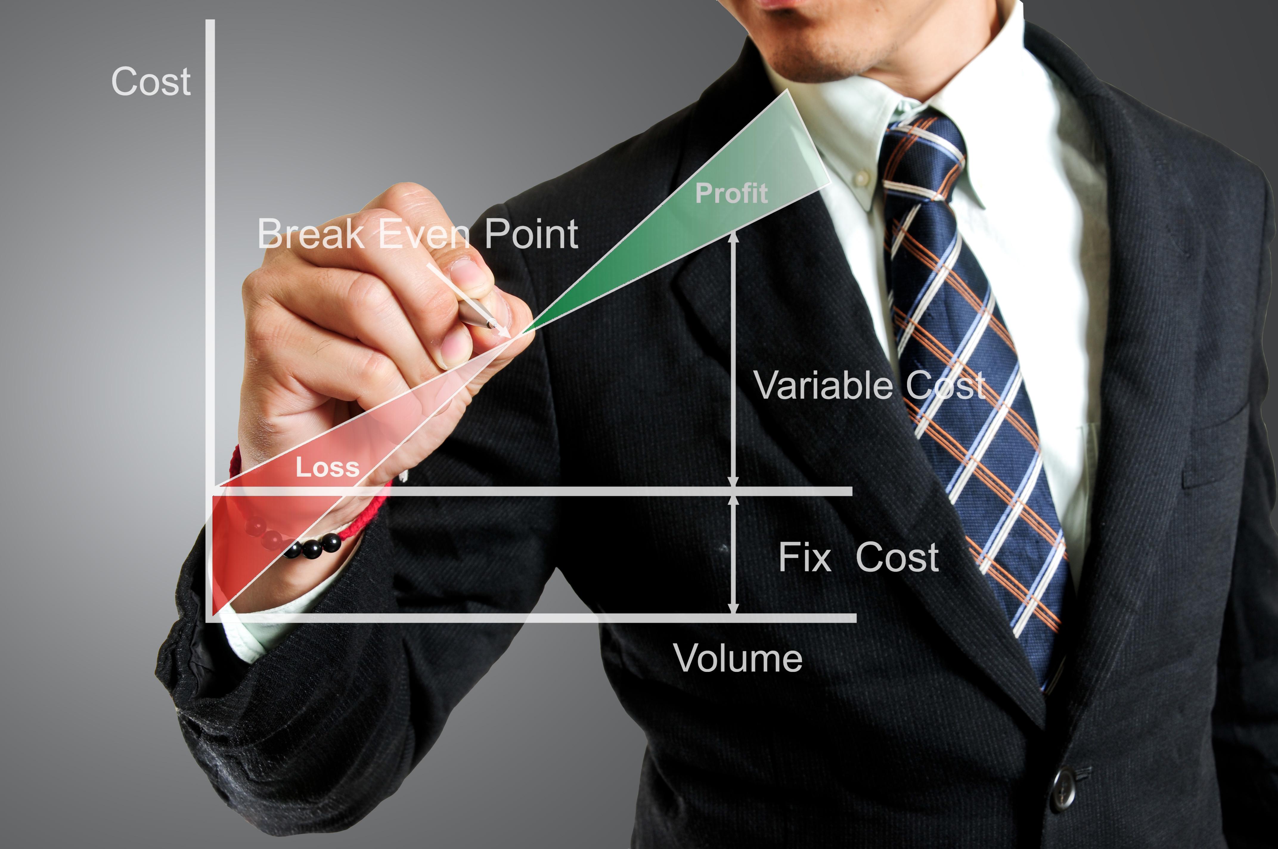 Loss clipart break even point  even Break Cost point