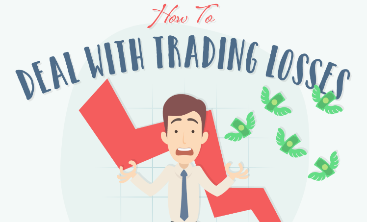 Loss clipart trading With How Trading {INFOGRAPHIC} Trading