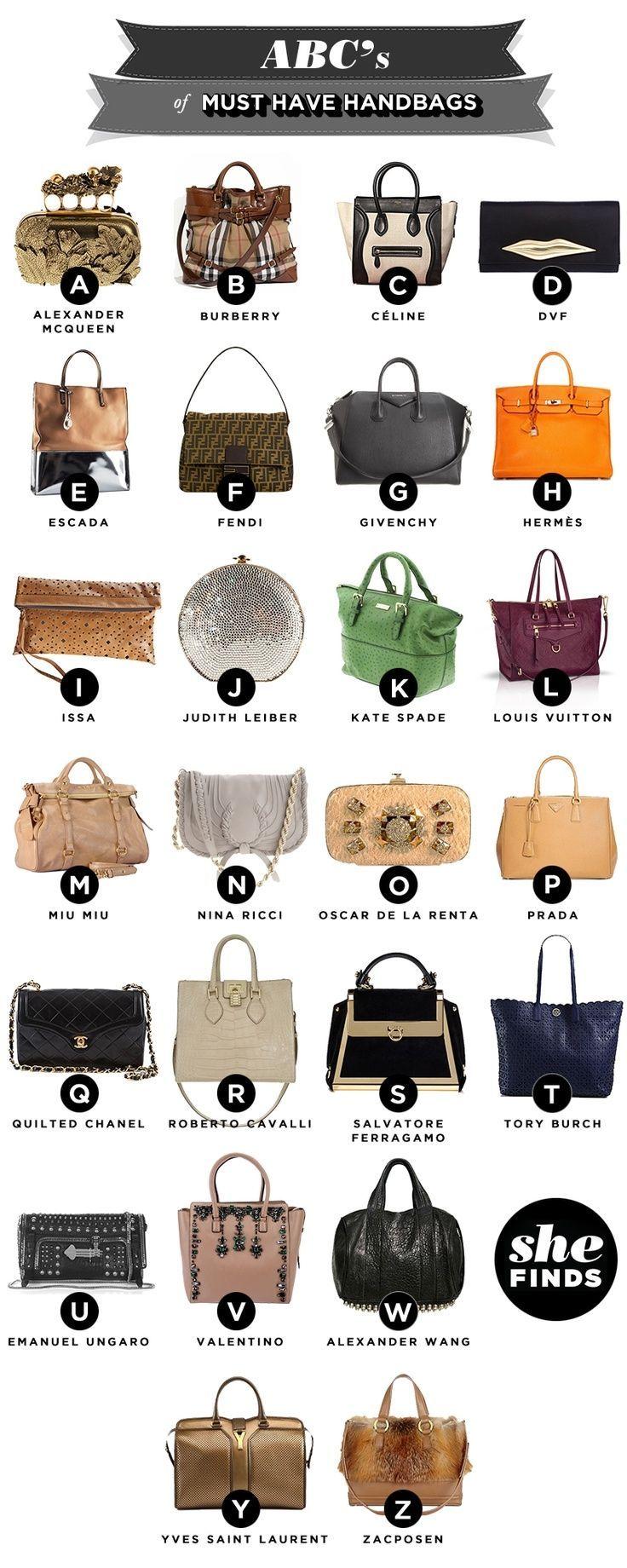 Louis Vuitton clipart designer handbag Handbags purses have Pinterest fashion