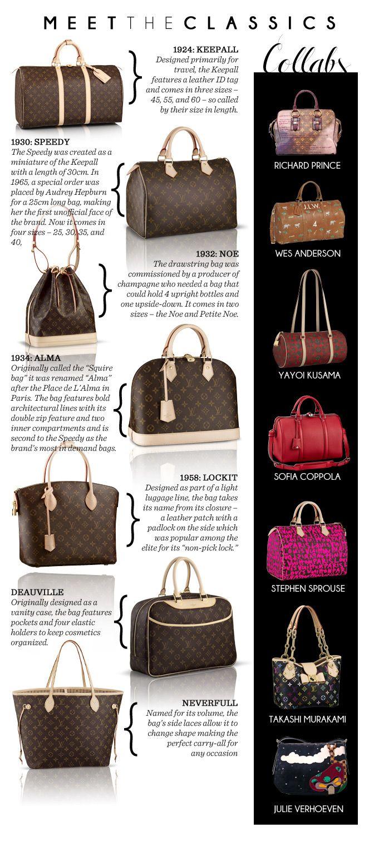 Louis Vuitton clipart famous fashion Stylebible DESIGNER 25+ LOUIS Best