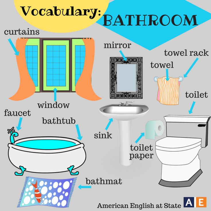 Room clipart esl #12