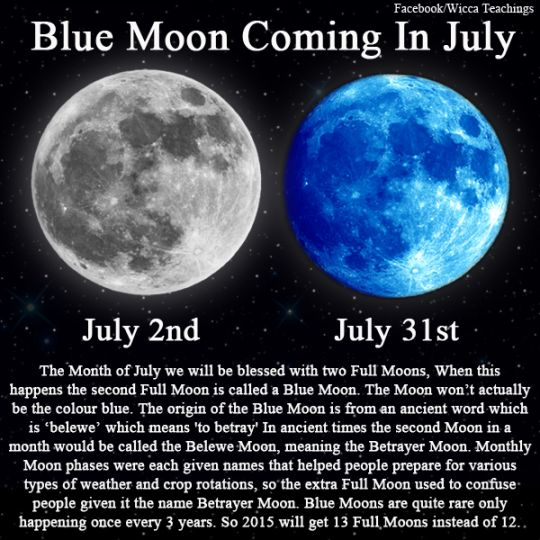 Lunar clipart blue moon Follow  on 161 the