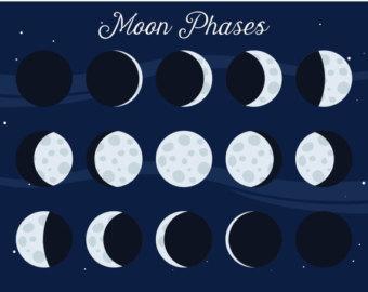 Lunar clipart blue moon Phases Moon Cycles / Digital