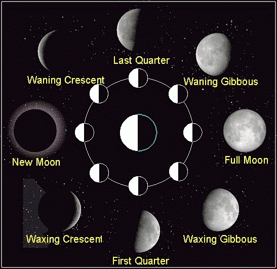 Lunar clipart new moon Occult and Pagan Witchcraft of