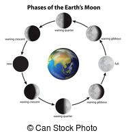 Lunar clipart phase the moon Vintage or the of Vector