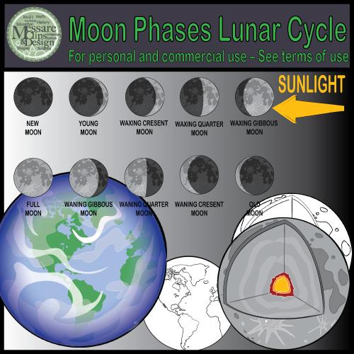 Lunar clipart quarter moon Clips  Lunar Moon and