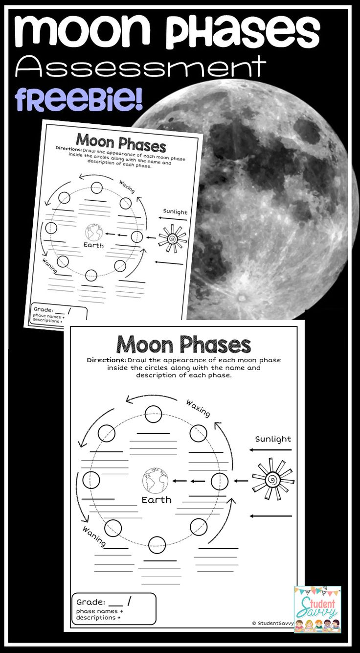Lunar clipart teacher About Great Earth as Moon