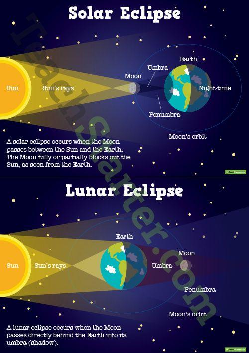 Lunar clipart teacher Lunar two ideas Best information