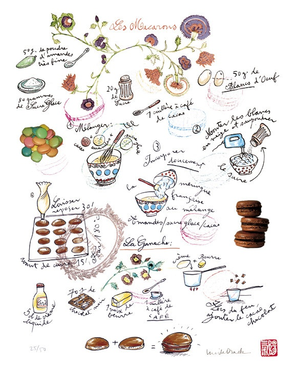 Macaron clipart french bakery Best future 35 Macarons Cake
