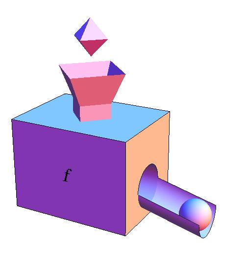 Machine clipart function machine F Insight machine function Function