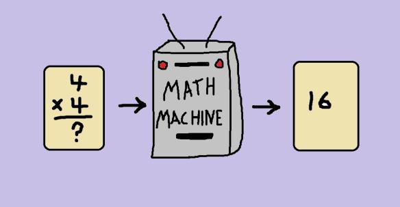 Machine clipart math #10