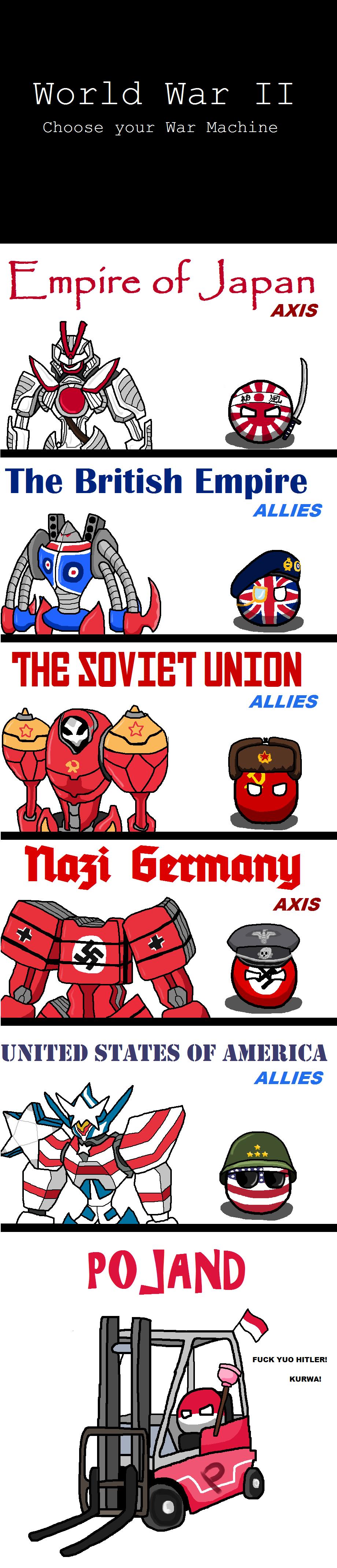 Machine clipart pokland UK Poland Soviet War War