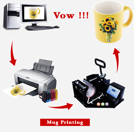 Machine clipart printing machine Bangalore Shirt T KBC