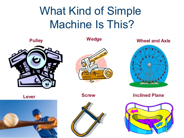 Machine clipart simple machine What of Examples compound__machines Simple