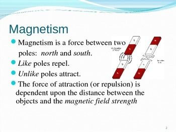 Magnetism clipart physics class On on about magnetism field