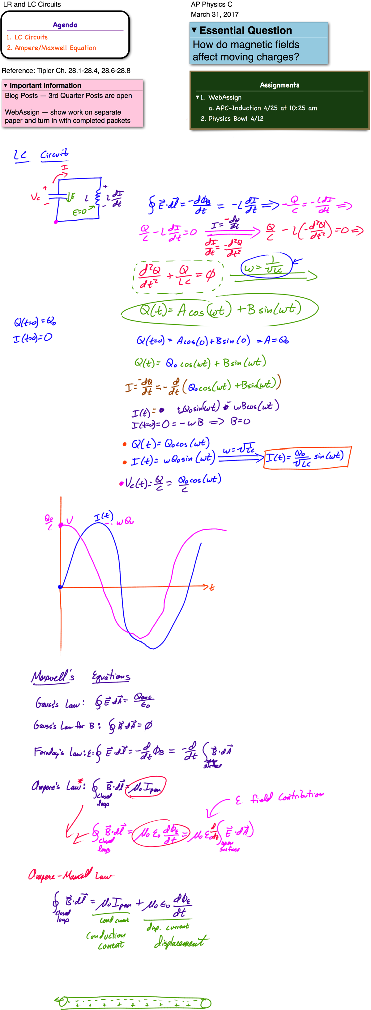 Magnetism clipart physics equation SHM Maxwell's Circuits Posted in