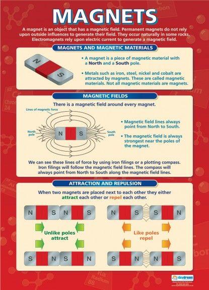 Magnetism clipart science camp Best 25+ Pinterest Magnets on