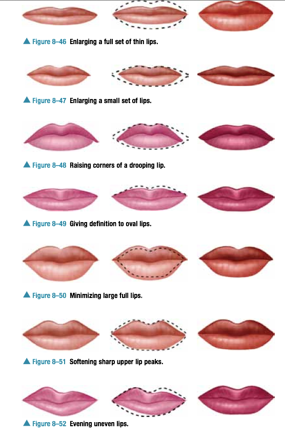 Makeup clipart lip outline Com Thinning/thickening/correcting miladybeat 9/10 Thinning/thickening/correcting