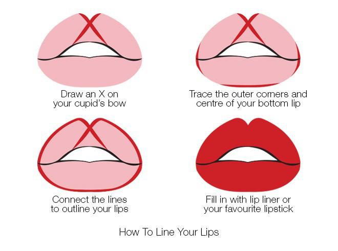 Makeup clipart lip outline Lip + Lip Ink New
