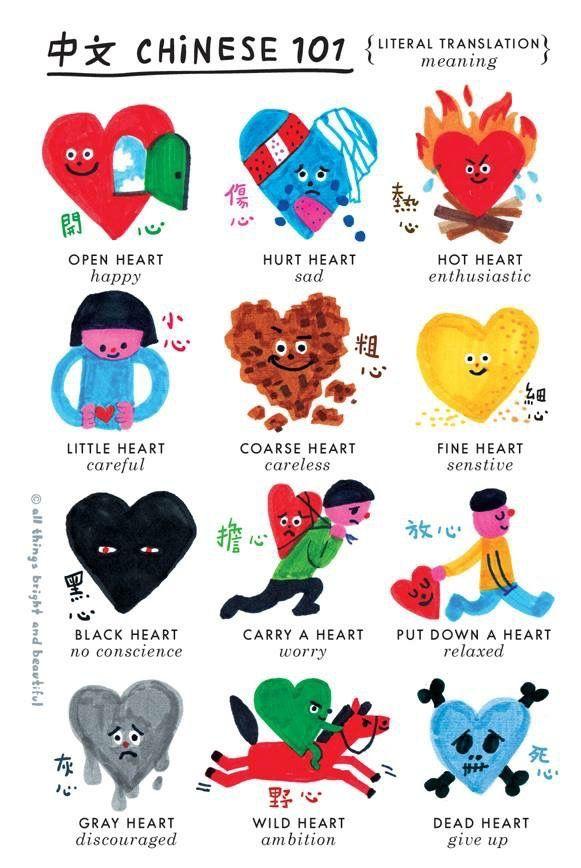 China clipart mandarin language Language Learn Mandarin 292 images