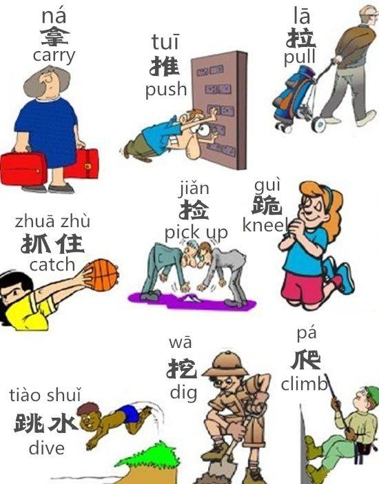 China clipart mandarin language On Chinese Chinese images Pinterest