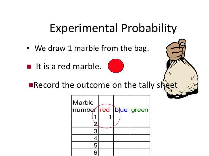 Marbles clipart chance &  Experimental chance Probability•