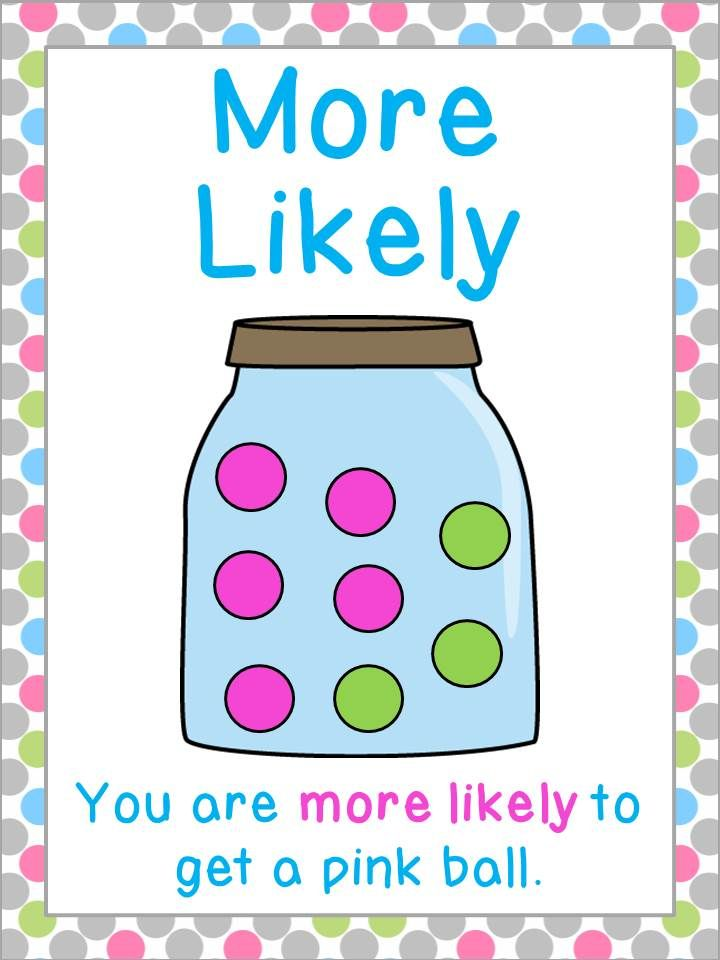 Marbles clipart chance Understand Probability about images best