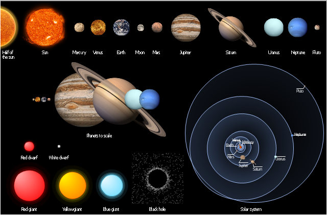 Asteroid clipart star planet White yellow and Astrology Astronomy