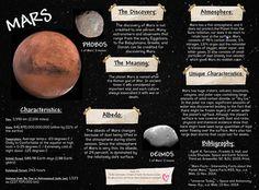 Mars clipart kindergarten science In planet the On ideas