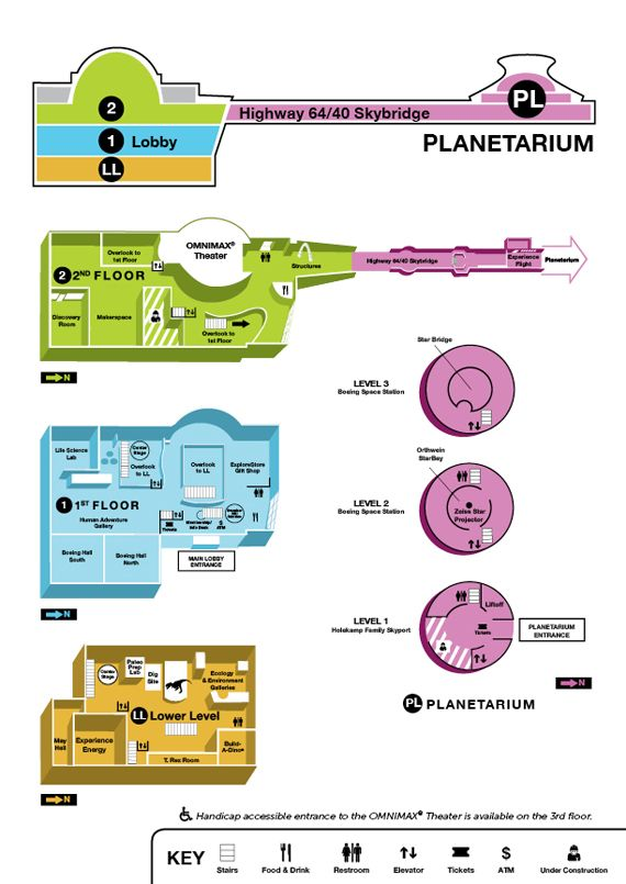 Mars clipart science center Map Science Complex on about