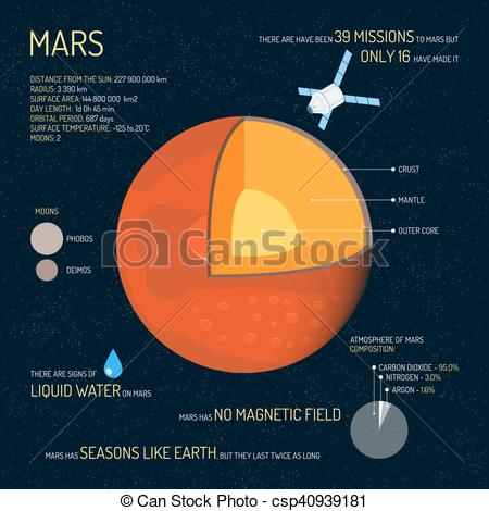 Mars clipart scince  illustration with science illustration