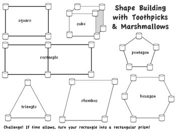 Marshmellow clipart toothpick Clipart shapes shapes Toothpick clipart