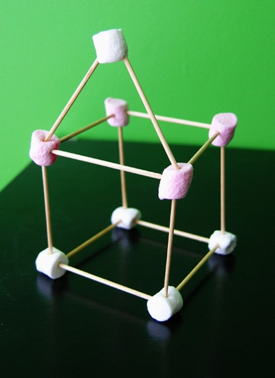 Marshmellow clipart toothpick Ideas perfect family challenge the