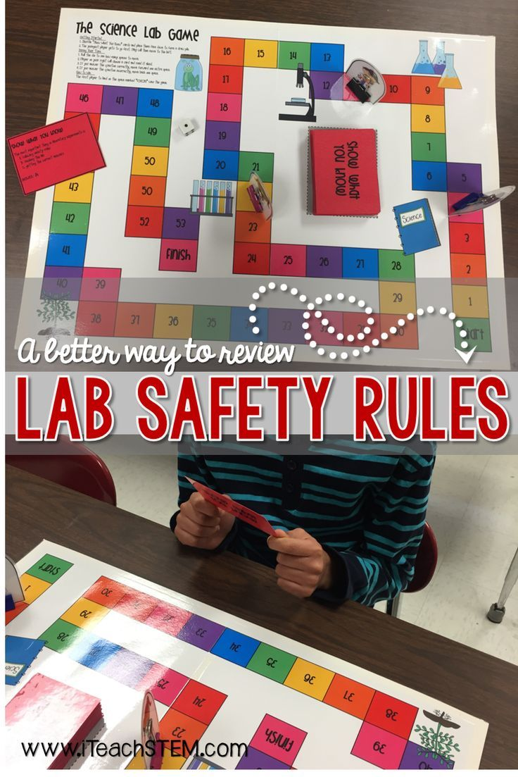Match clipart safety rule Posters ideas Safety Cards Vocab
