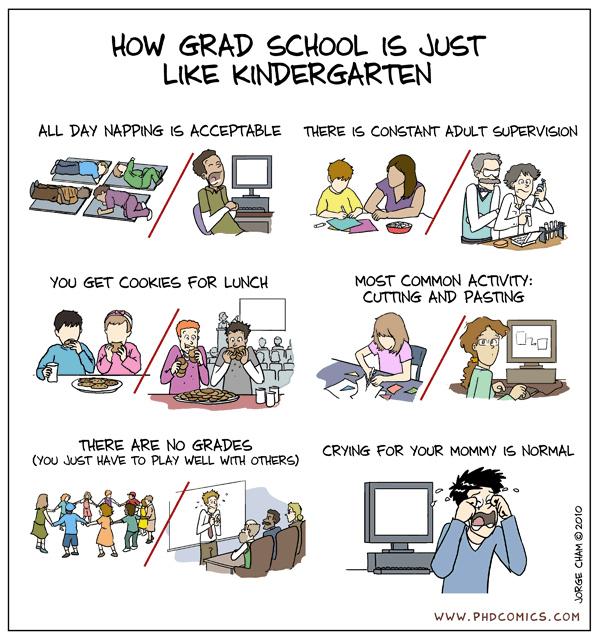 Maters clipart graduate school Kindergarten How Kindergarten Grad Is