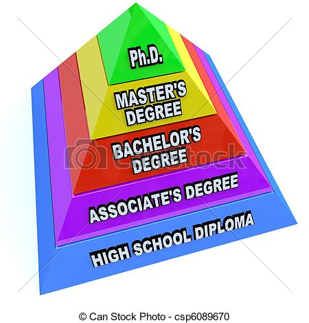Maters clipart graduate school Collection clipart Masters degree Associates