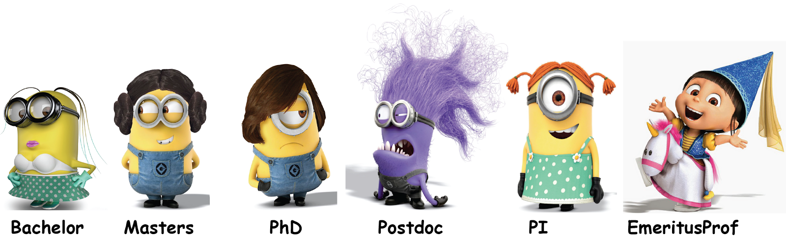 Maters clipart phd Students md master  Advice